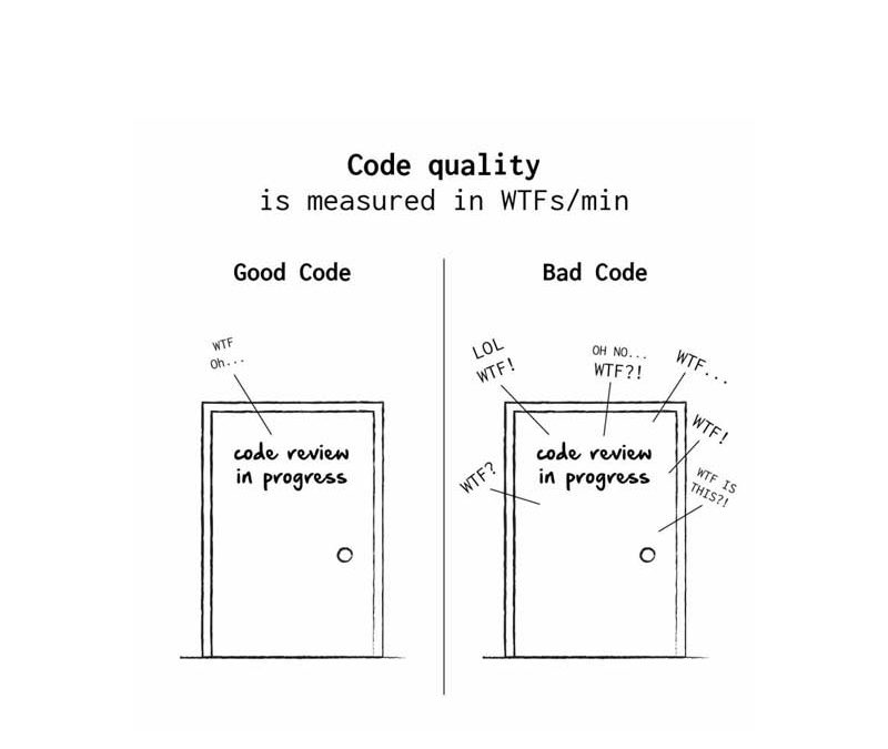 Why refactoring is important?