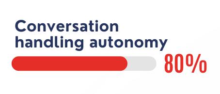Conversation handling autonomy rule based chatbots