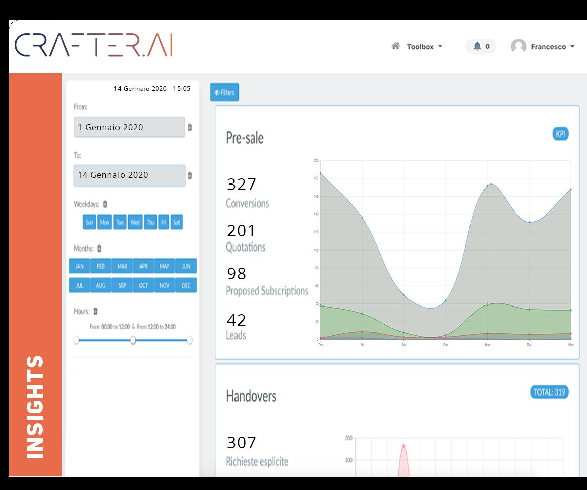 chatbot insight detailed analytics customer conversation