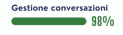 confronto della gestione della conversazione con un conversational AI agents chatbot di crafter ai