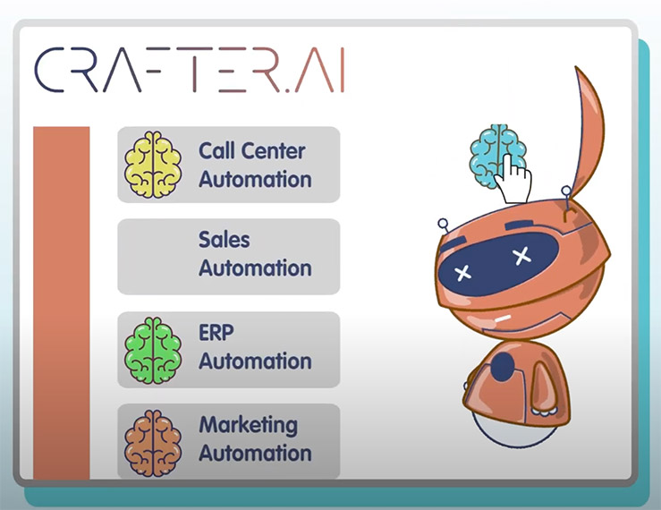 faq automation with chatbots